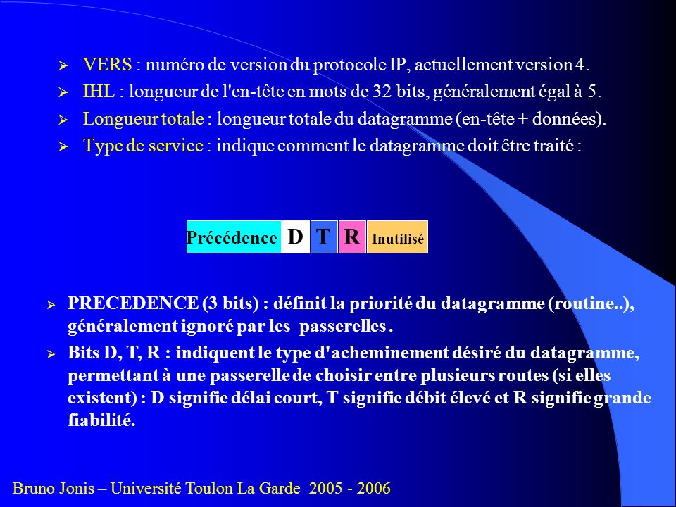 VERS : numéro de version du protocole IP, actuellement version 4.