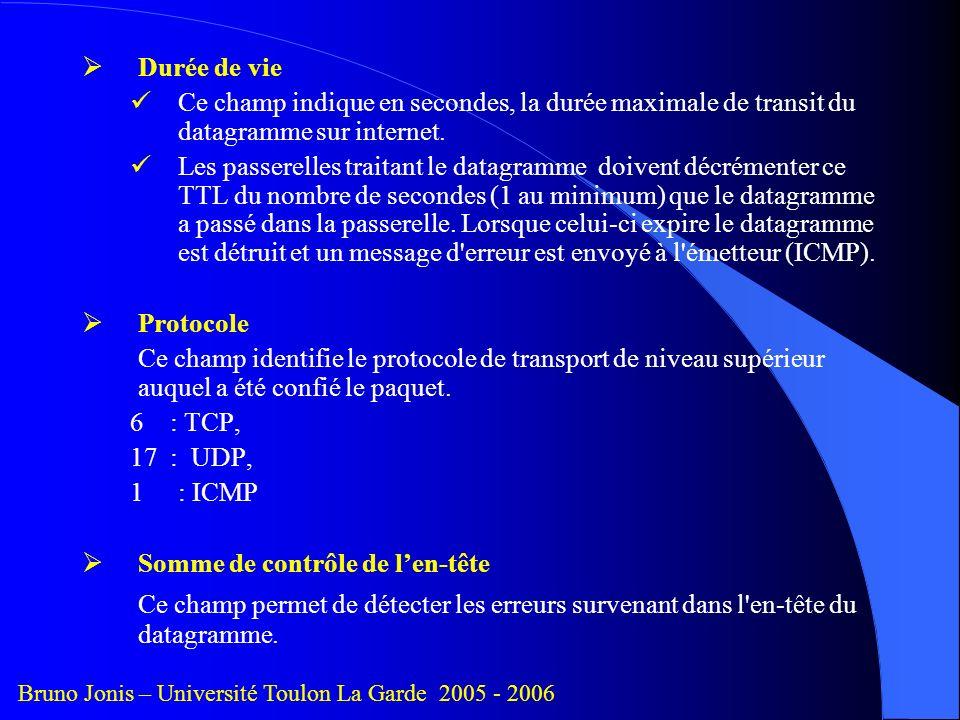 Durée de vie Ce champ indique en secondes, la durée maximale de transit du datagramme sur internet.