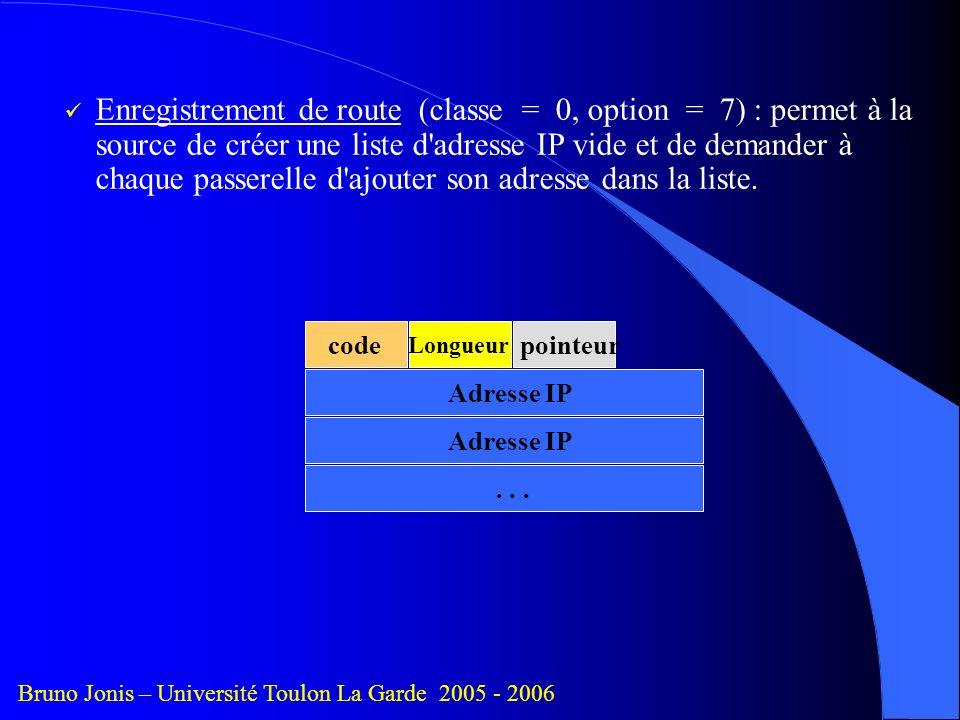 Enregistrement de route (classe = 0, option = 7) : permet à la source de créer une liste d adresse IP vide et de demander à chaque passerelle d ajouter son adresse dans la liste.