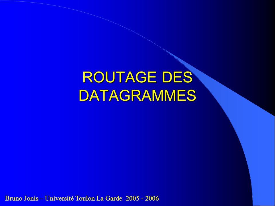 ROUTAGE DES DATAGRAMMES