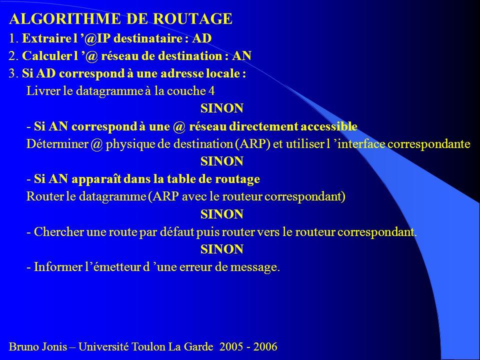 ALGORITHME DE ROUTAGE 1. Extraire l '@IP destinataire : AD