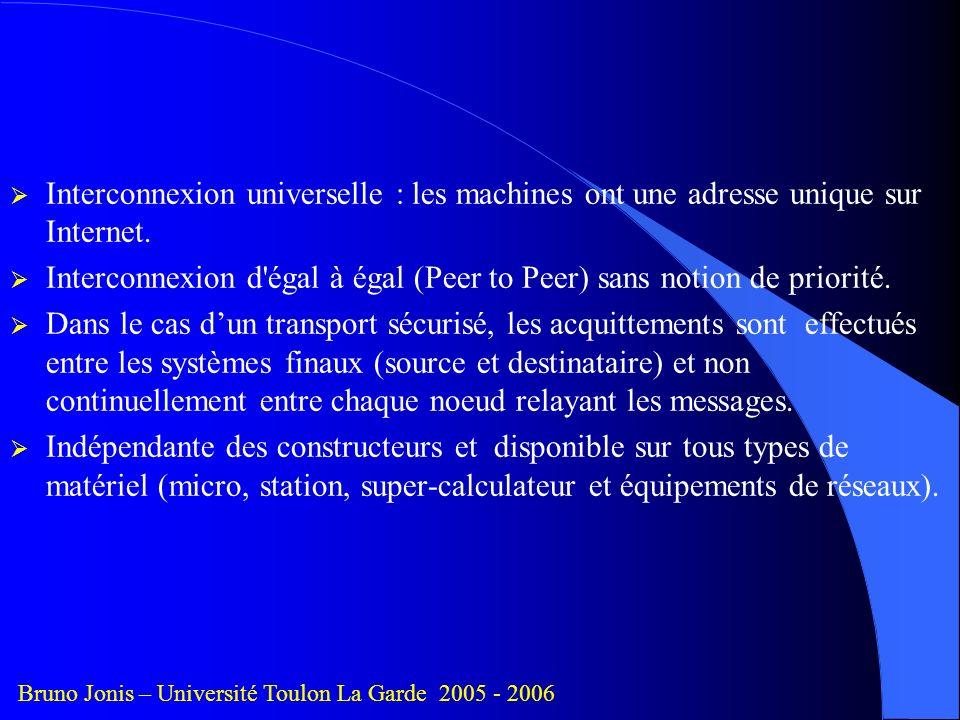Interconnexion d égal à égal (Peer to Peer) sans notion de priorité.