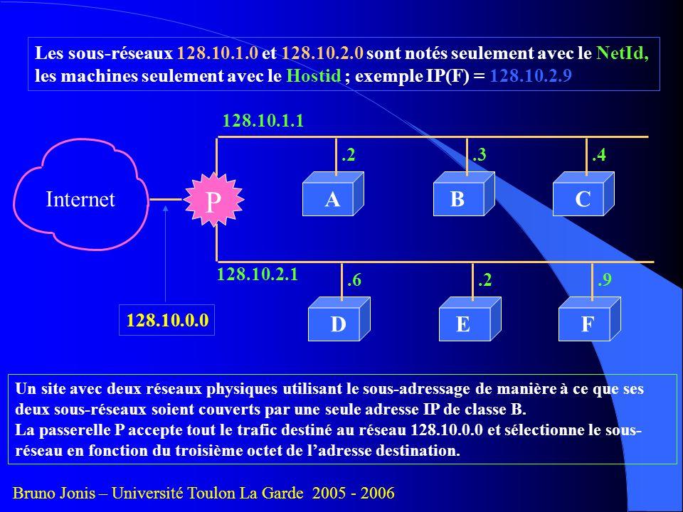 Les sous-réseaux 128.10.1.0 et 128.10.2.0 sont notés seulement avec le NetId,