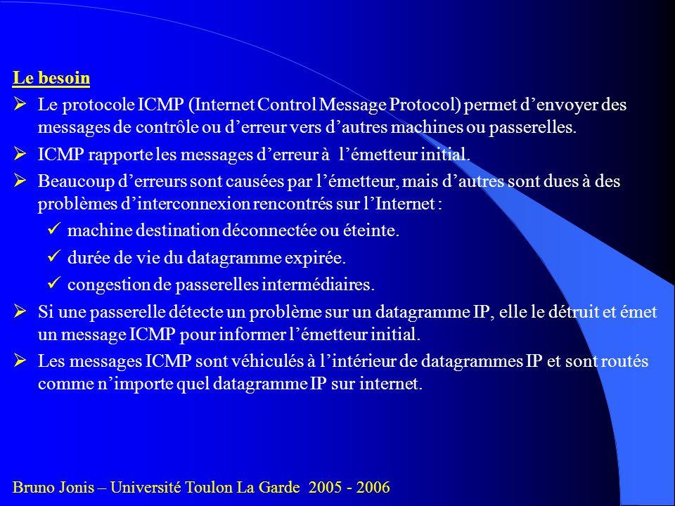 ICMP rapporte les messages d'erreur à l'émetteur initial.