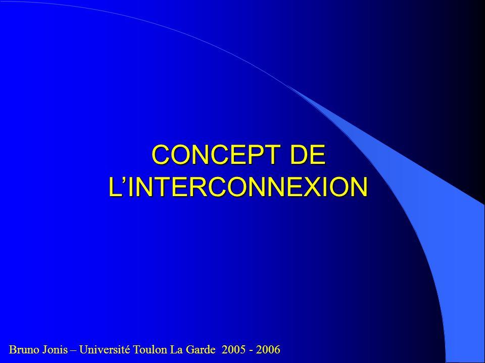 CONCEPT DE L'INTERCONNEXION