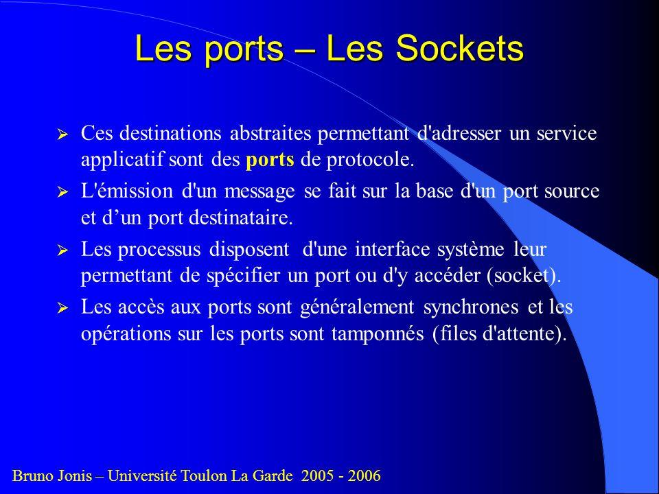 Les ports – Les Sockets Ces destinations abstraites permettant d adresser un service applicatif sont des ports de protocole.