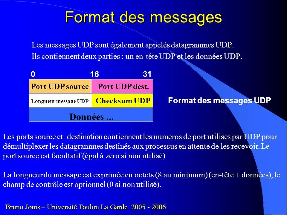 Format des messages Données ...