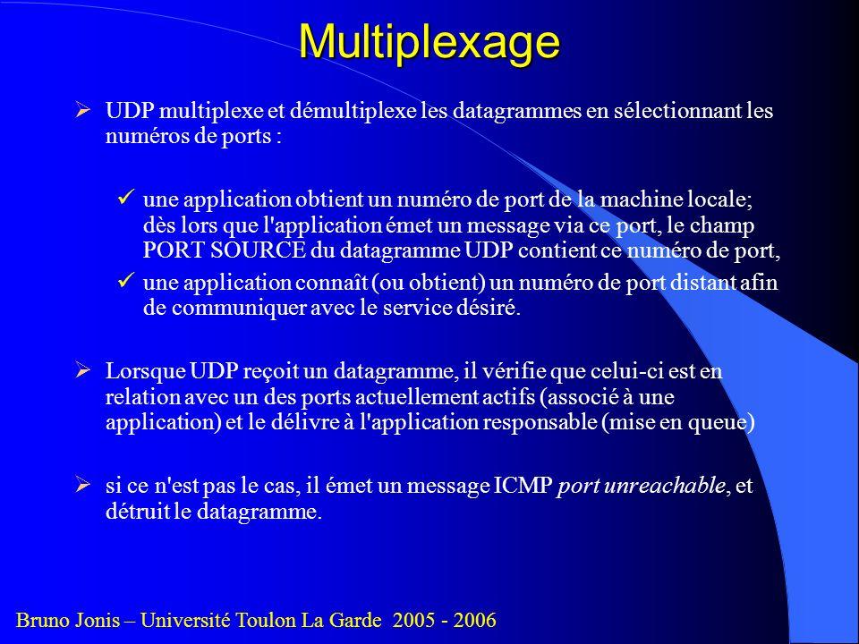 Multiplexage UDP multiplexe et démultiplexe les datagrammes en sélectionnant les numéros de ports :