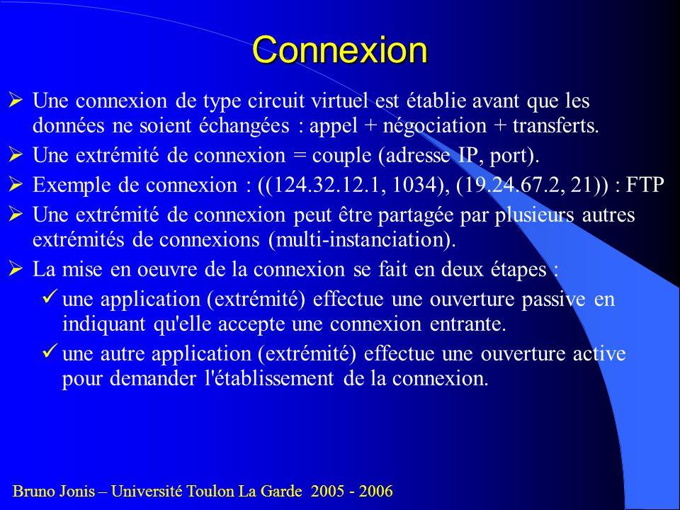 Connexion Une connexion de type circuit virtuel est établie avant que les données ne soient échangées : appel + négociation + transferts.