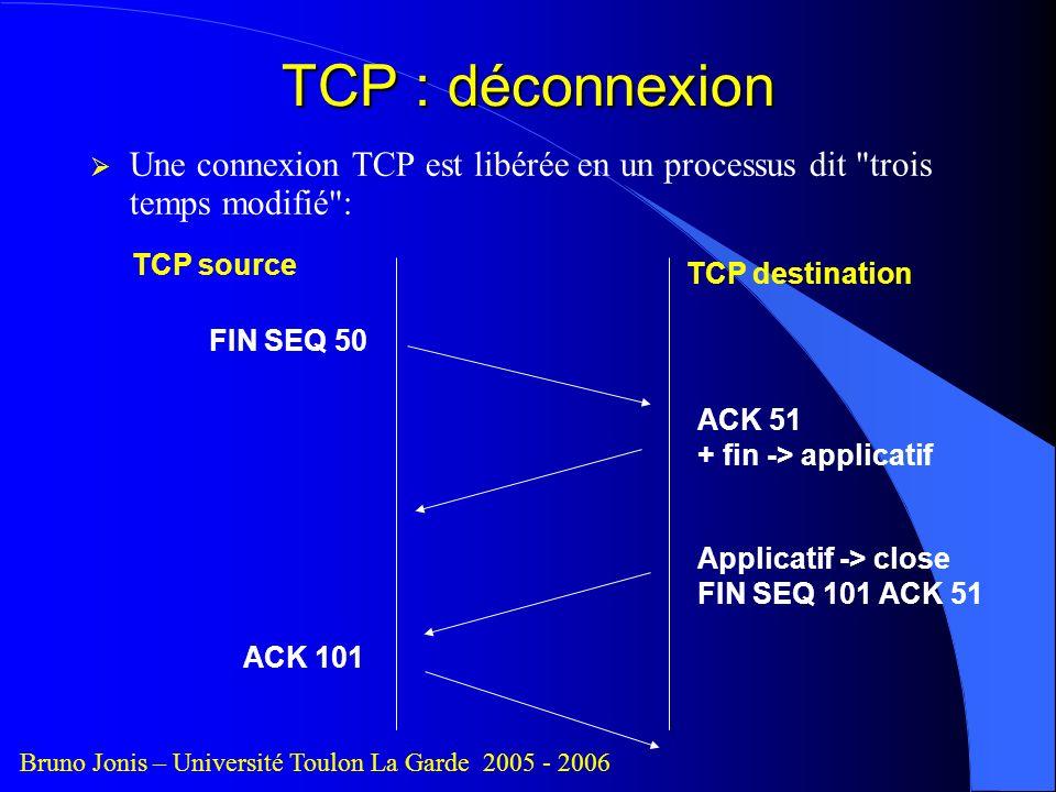 TCP : déconnexion Une connexion TCP est libérée en un processus dit trois temps modifié : TCP source.