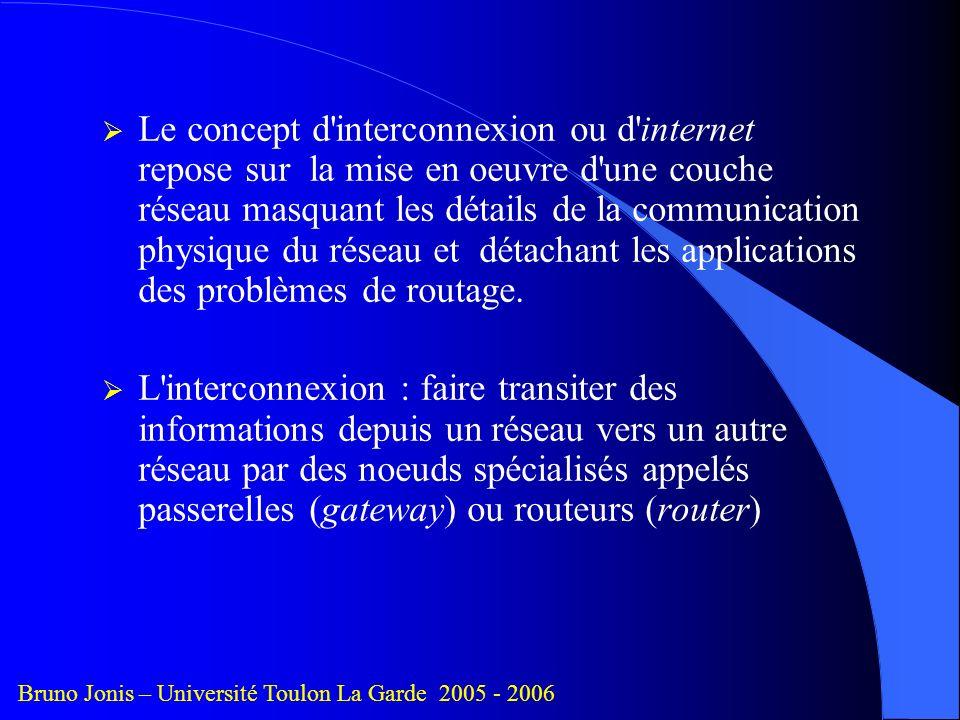 Le concept d interconnexion ou d internet repose sur la mise en oeuvre d une couche réseau masquant les détails de la communication physique du réseau et détachant les applications des problèmes de routage.