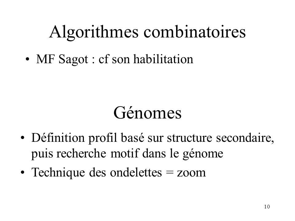 Algorithmes combinatoires