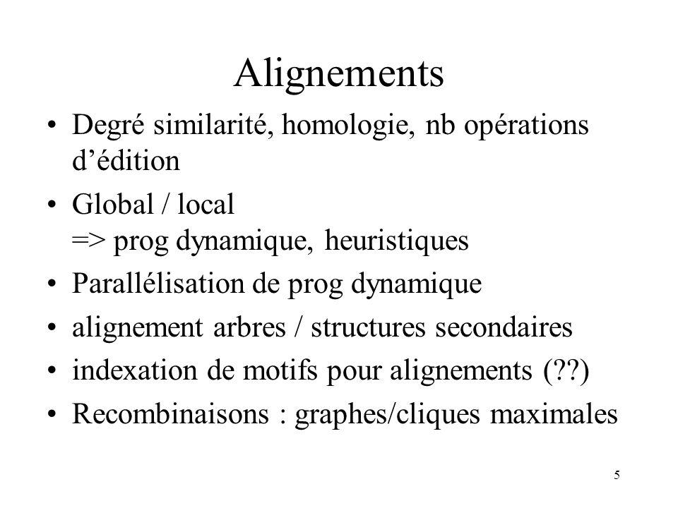 Alignements Degré similarité, homologie, nb opérations d'édition