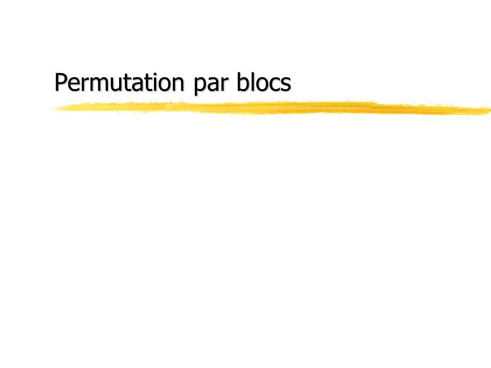 Permutation par blocs