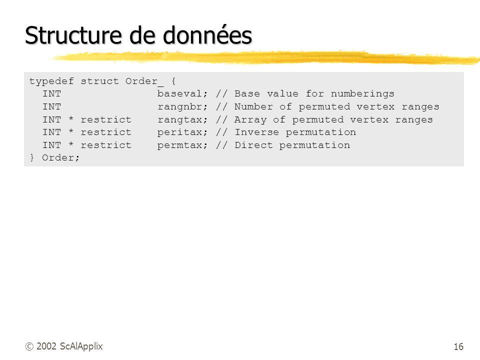 Structure de données typedef struct Order_ {