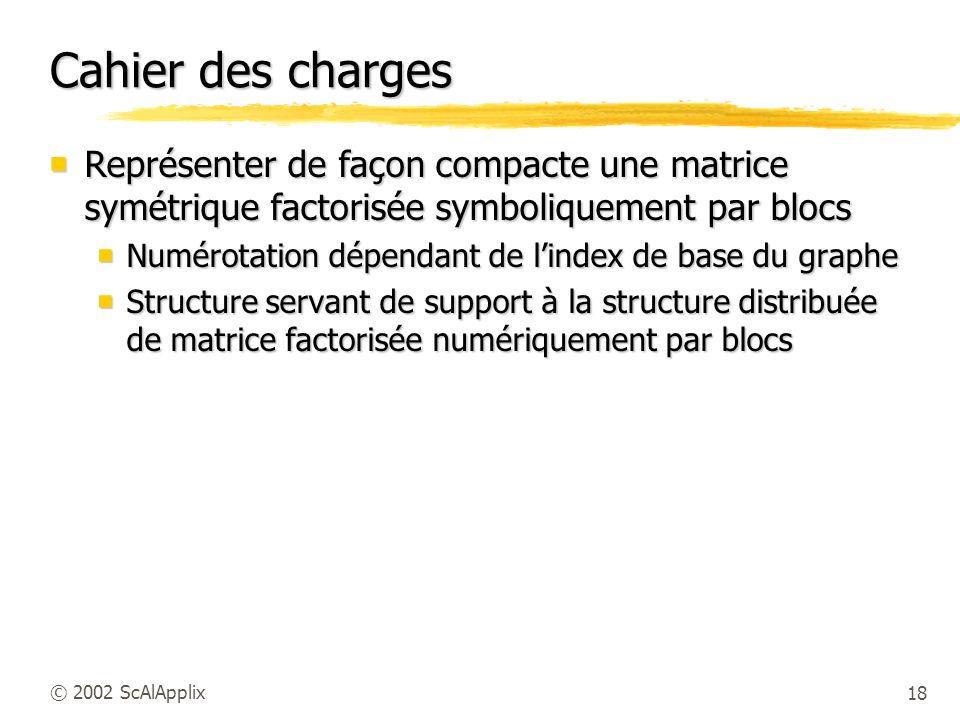 Cahier des charges Représenter de façon compacte une matrice symétrique factorisée symboliquement par blocs.