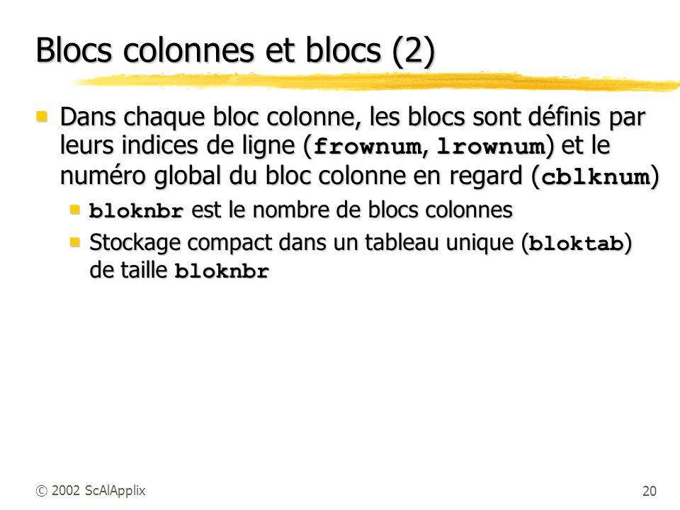 Blocs colonnes et blocs (2)