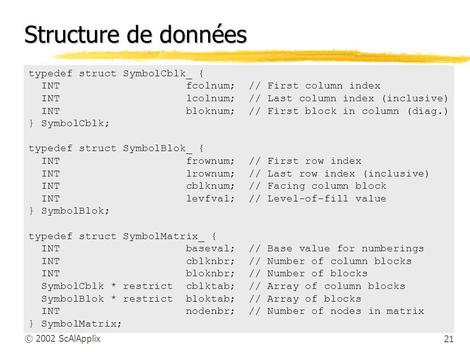 Structure de données typedef struct SymbolCblk_ {