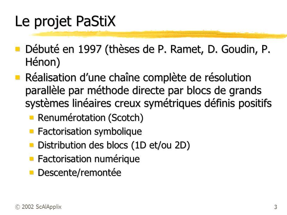Le projet PaStiX Débuté en 1997 (thèses de P. Ramet, D. Goudin, P. Hénon)