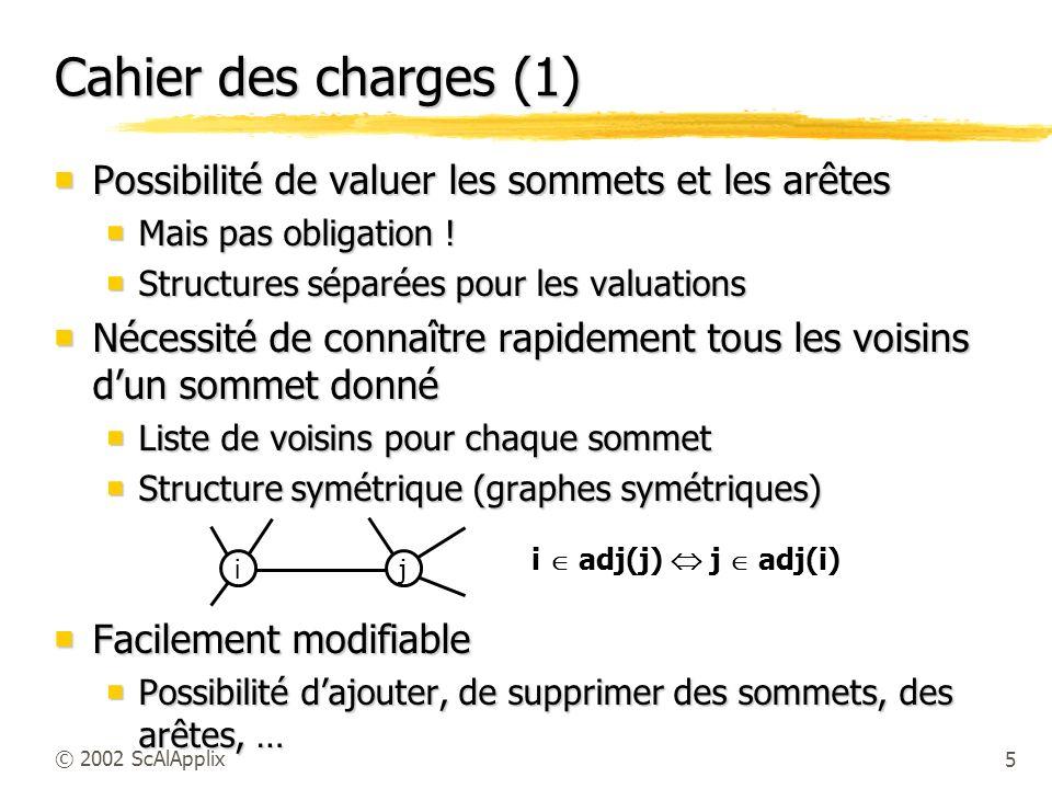 Cahier des charges (1) Possibilité de valuer les sommets et les arêtes