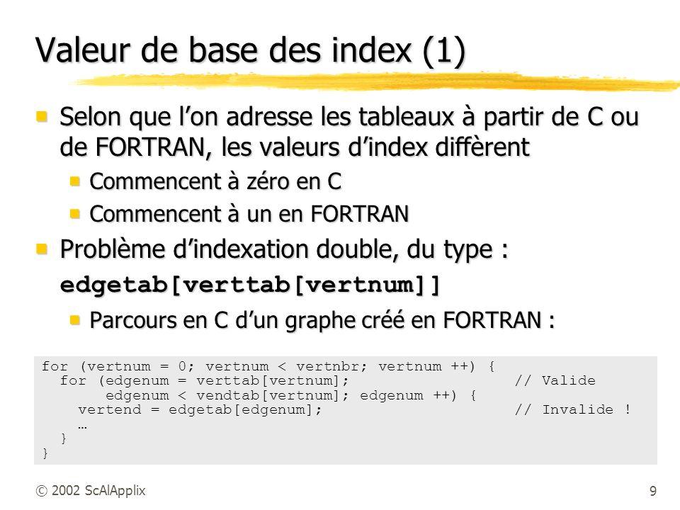 Valeur de base des index (1)