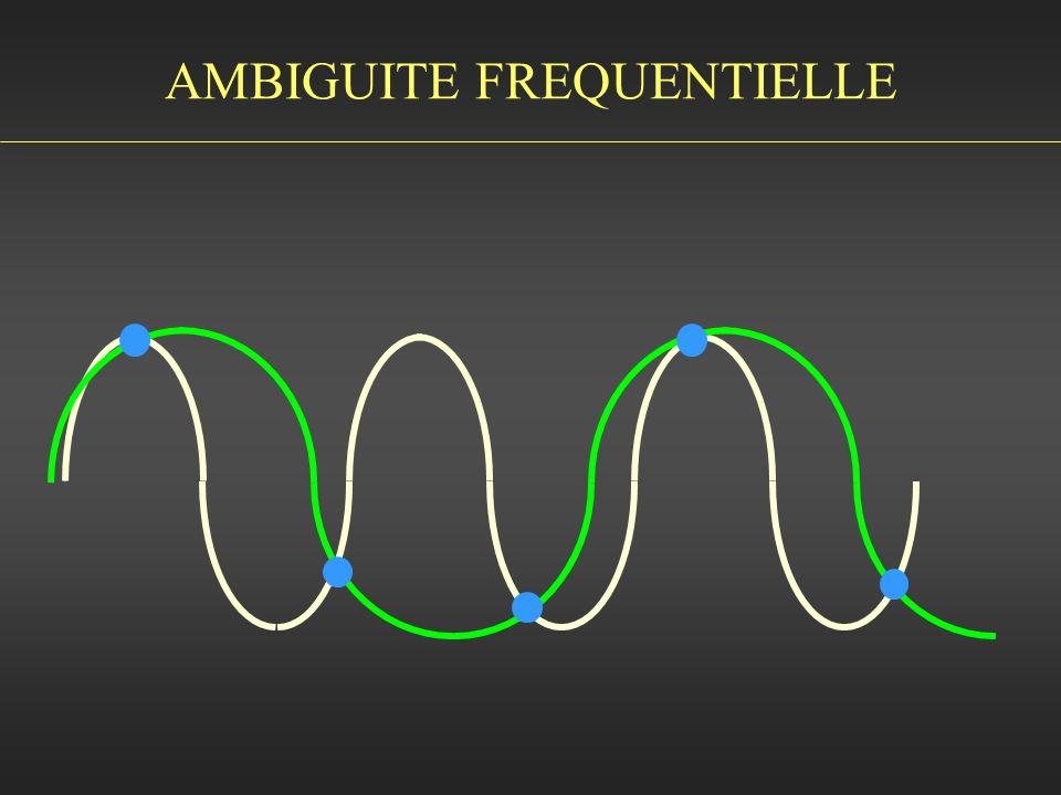 AMBIGUITE FREQUENTIELLE