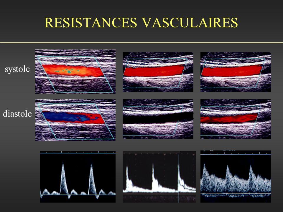RESISTANCES VASCULAIRES
