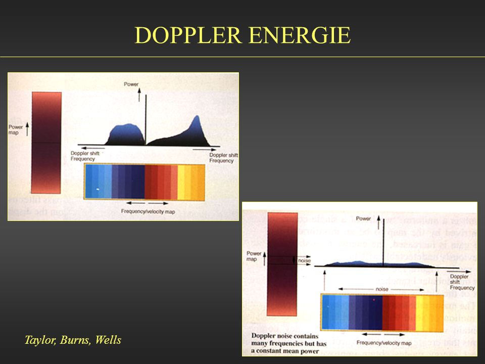 DOPPLER ENERGIE Taylor, Burns, Wells