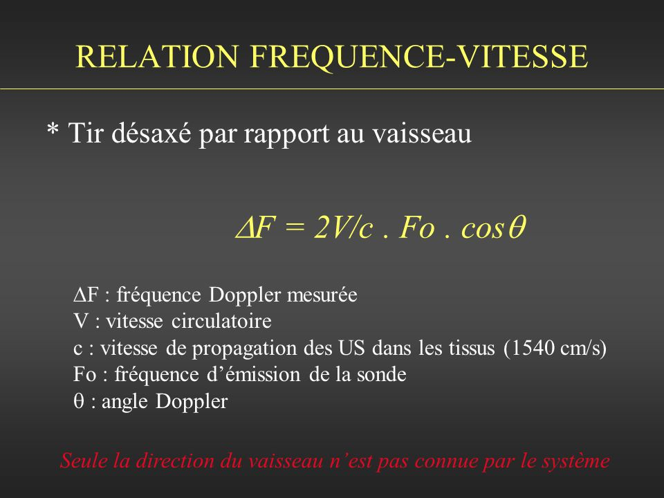 RELATION FREQUENCE-VITESSE