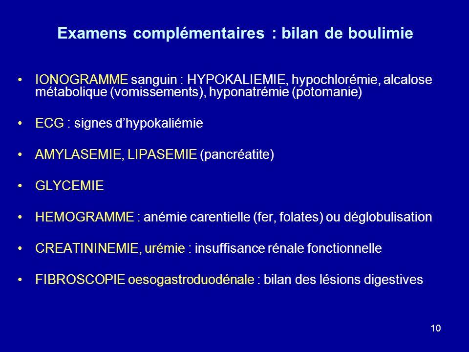 Examens complémentaires : bilan de boulimie