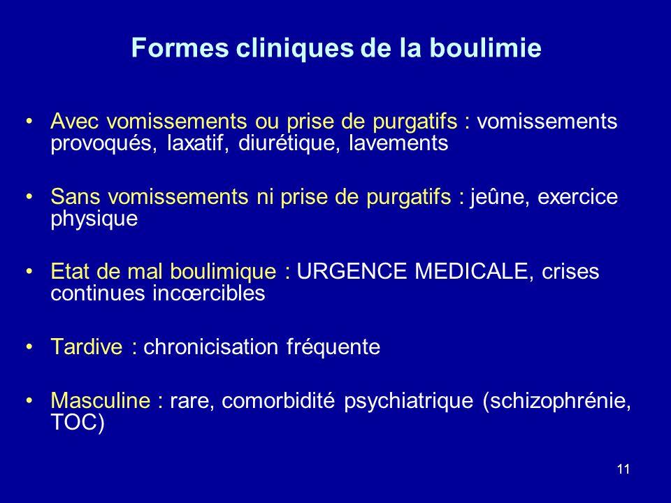 Formes cliniques de la boulimie