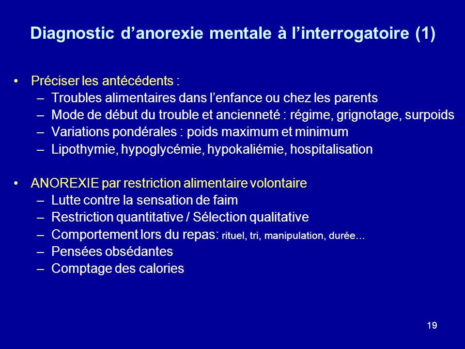 Diagnostic d'anorexie mentale à l'interrogatoire (1)