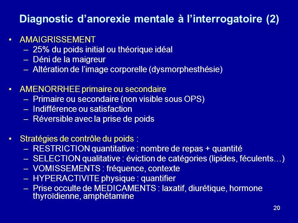 Diagnostic d'anorexie mentale à l'interrogatoire (2)