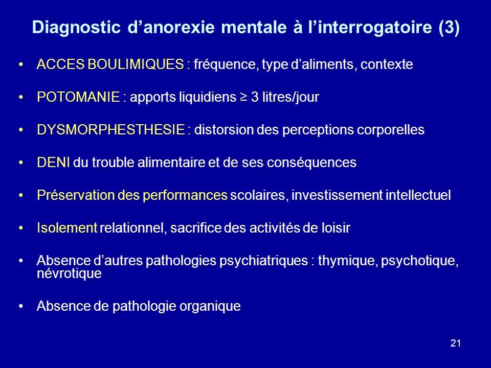 Diagnostic d'anorexie mentale à l'interrogatoire (3)