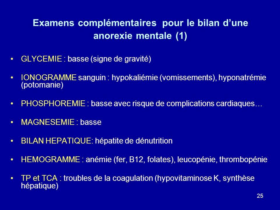 Examens complémentaires pour le bilan d'une anorexie mentale (1)