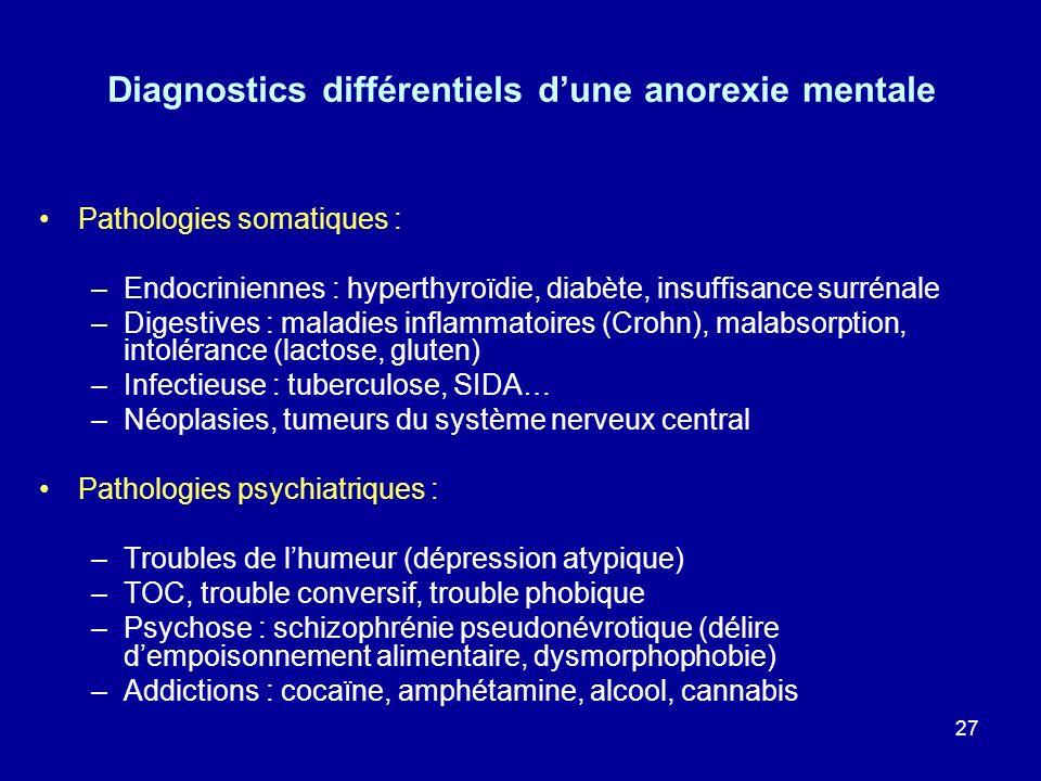 Diagnostics différentiels d'une anorexie mentale
