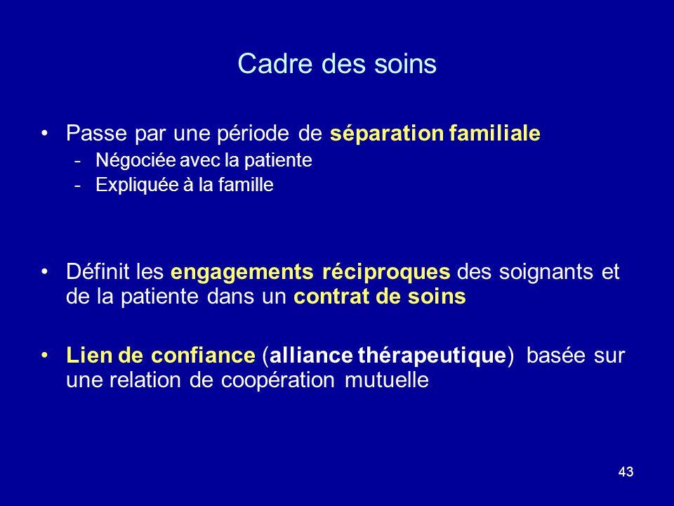 Cadre des soins Passe par une période de séparation familiale