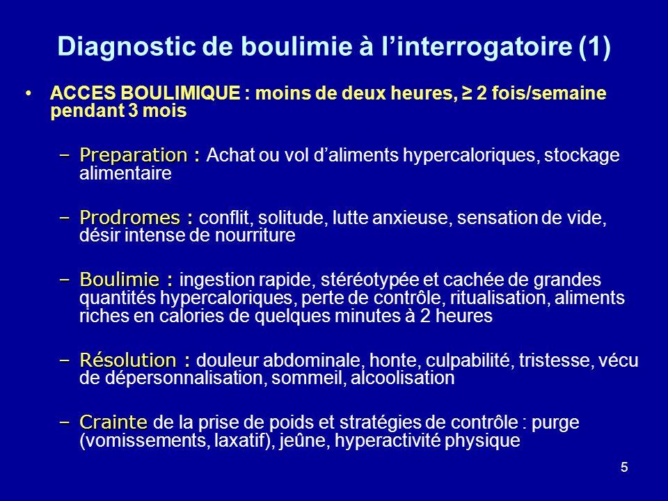 Diagnostic de boulimie à l'interrogatoire (1)