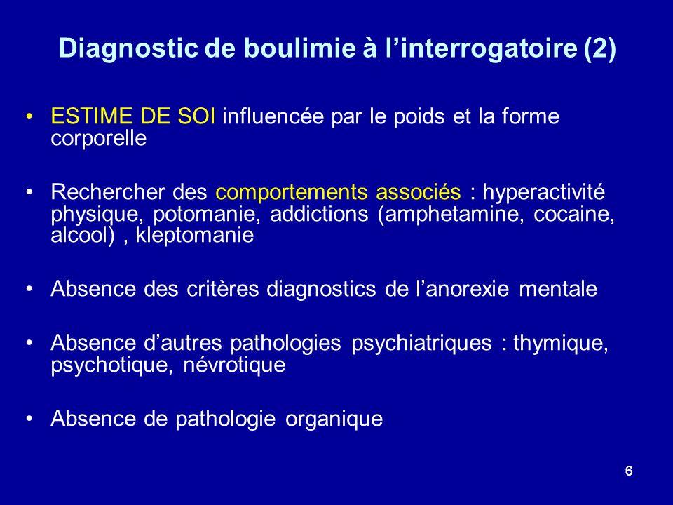 Diagnostic de boulimie à l'interrogatoire (2)