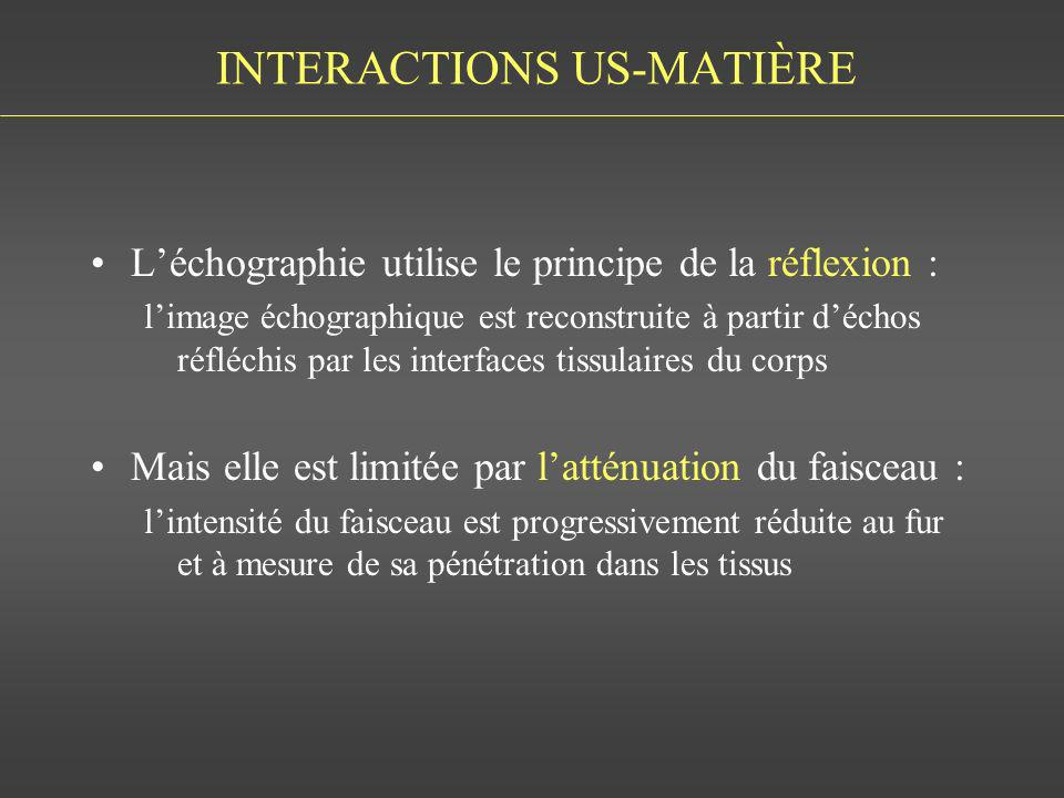INTERACTIONS US-MATIÈRE