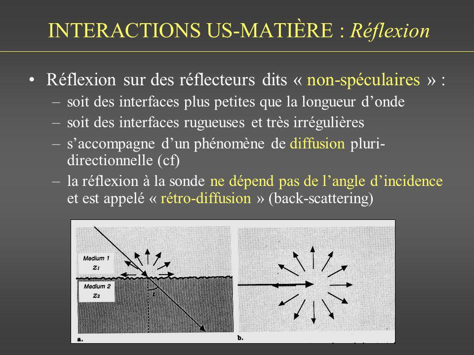 INTERACTIONS US-MATIÈRE : Réflexion