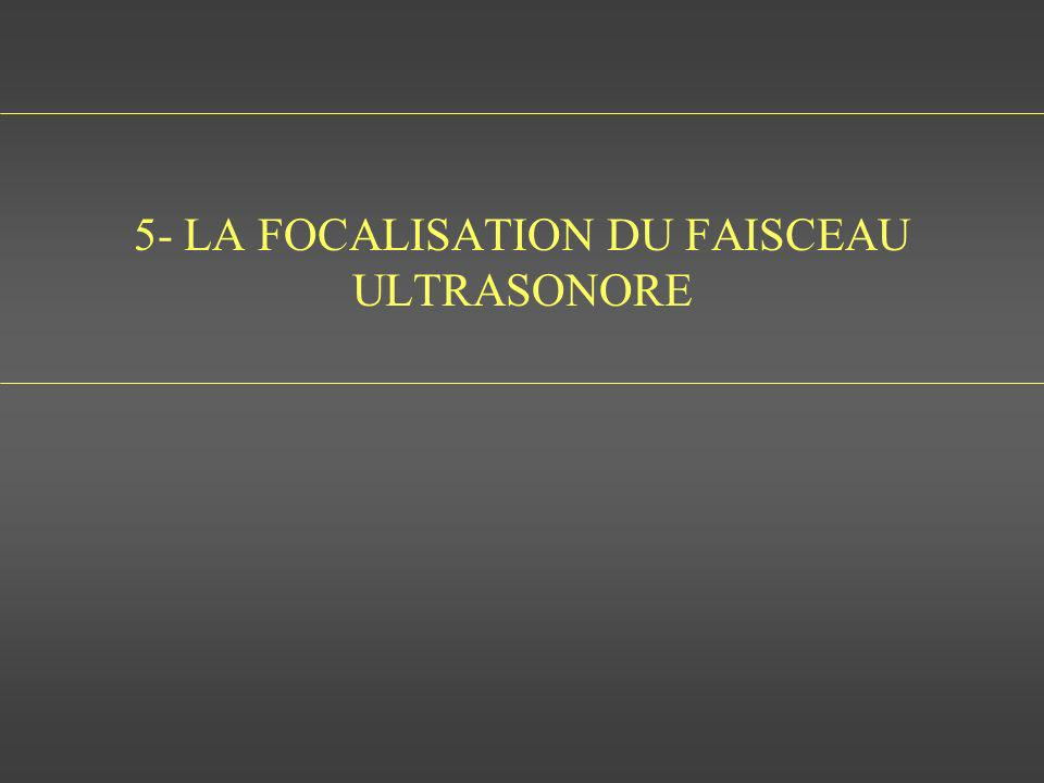 5- LA FOCALISATION DU FAISCEAU ULTRASONORE