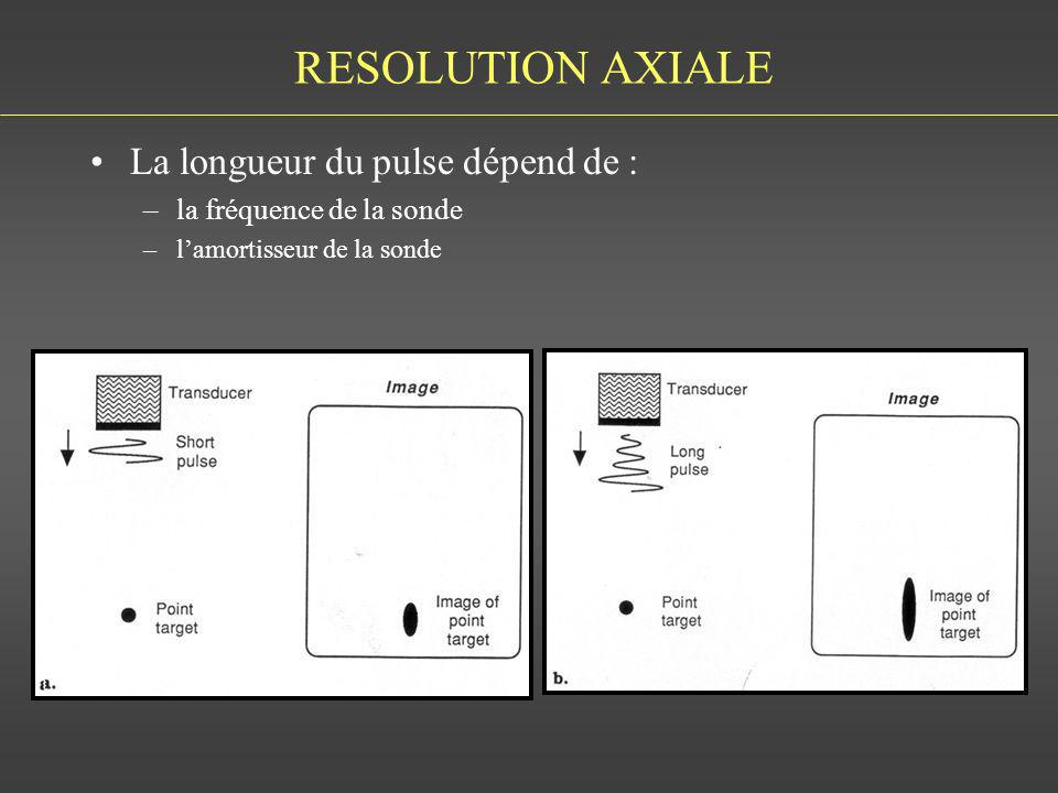 RESOLUTION AXIALE La longueur du pulse dépend de :