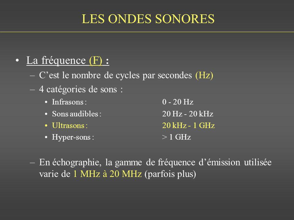 LES ONDES SONORES La fréquence (F) :