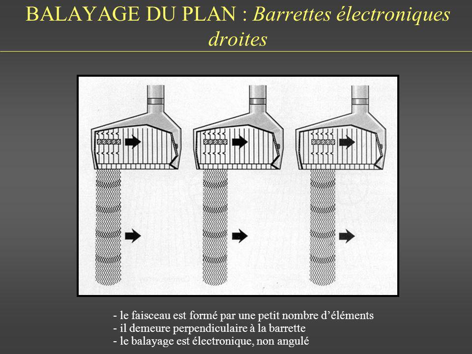 BALAYAGE DU PLAN : Barrettes électroniques droites