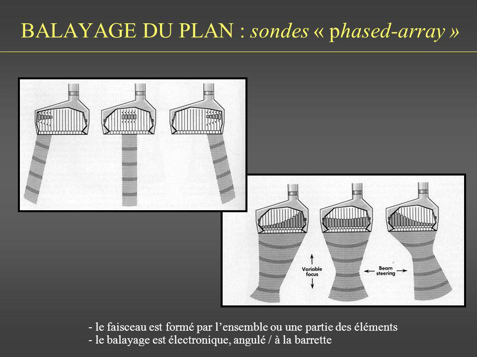 BALAYAGE DU PLAN : sondes « phased-array »