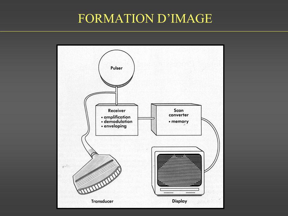 FORMATION D'IMAGE