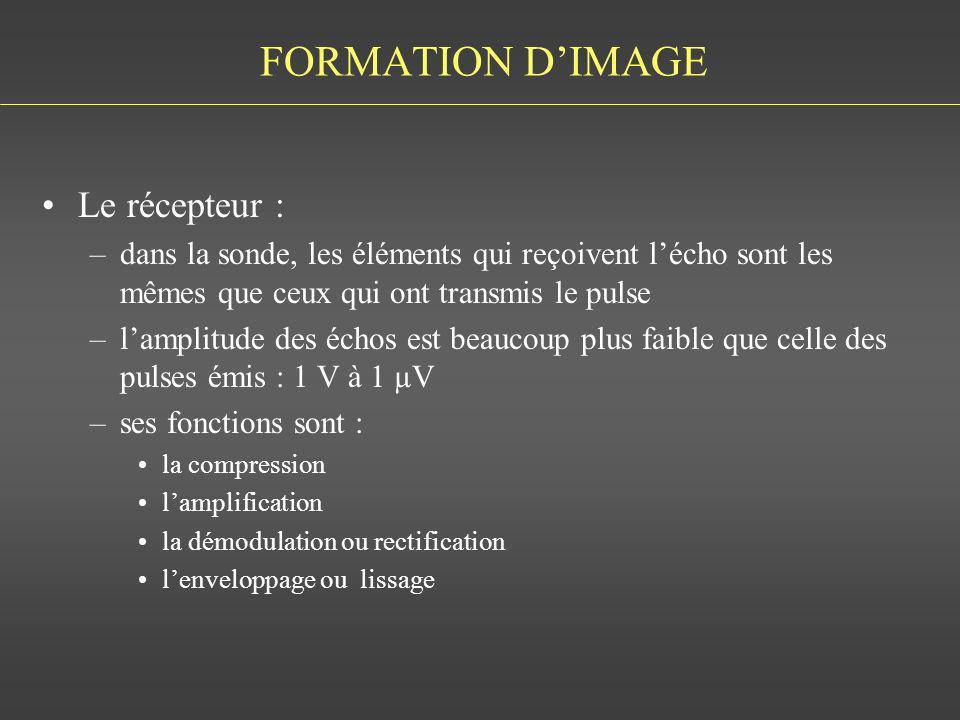 FORMATION D'IMAGE Le récepteur :