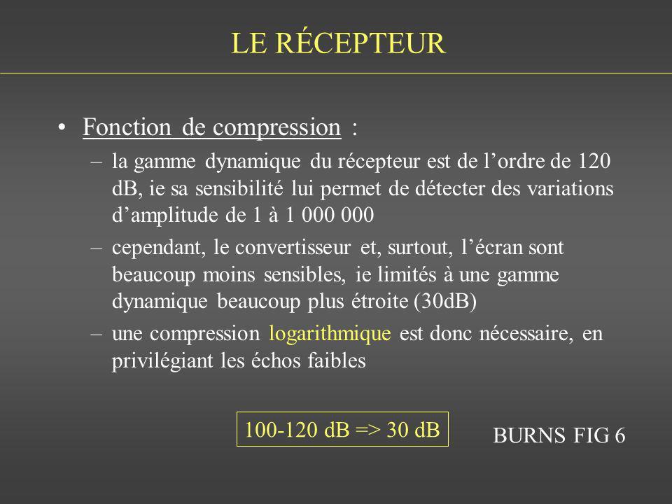 LE RÉCEPTEUR Fonction de compression :