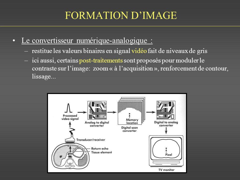 FORMATION D'IMAGE Le convertisseur numérique-analogique :
